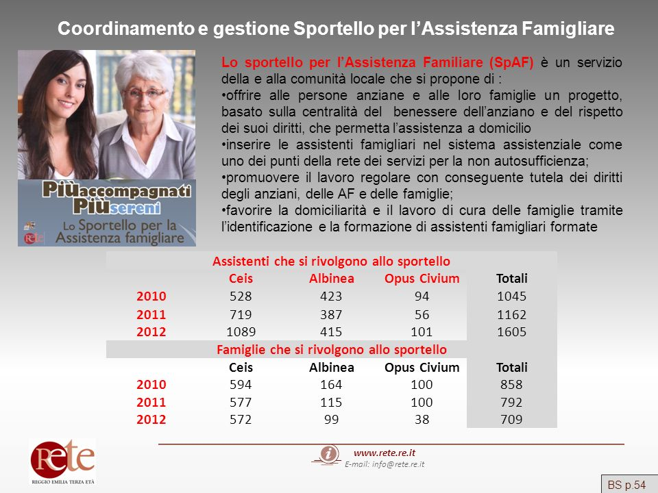 Coordinamento e gestione Sportello per l'Assistenza Famigliare