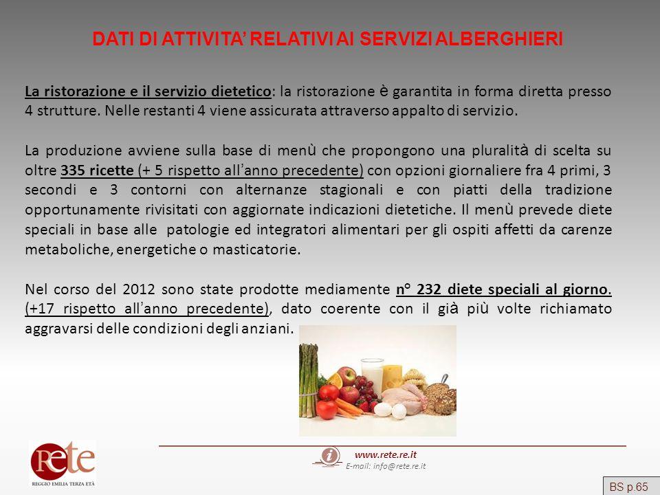 DATI DI ATTIVITA' RELATIVI AI SERVIZI ALBERGHIERI