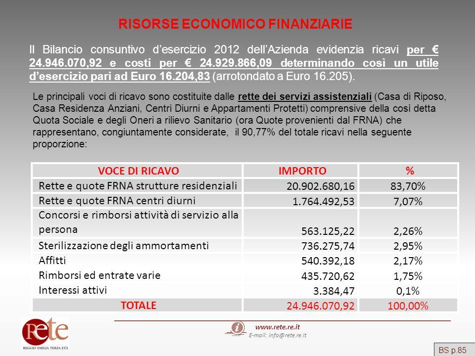 RISORSE ECONOMICO FINANZIARIE