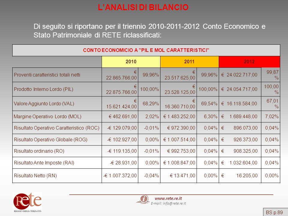 CONTO ECONOMICIO A PIL E MOL CARATTERISTICI