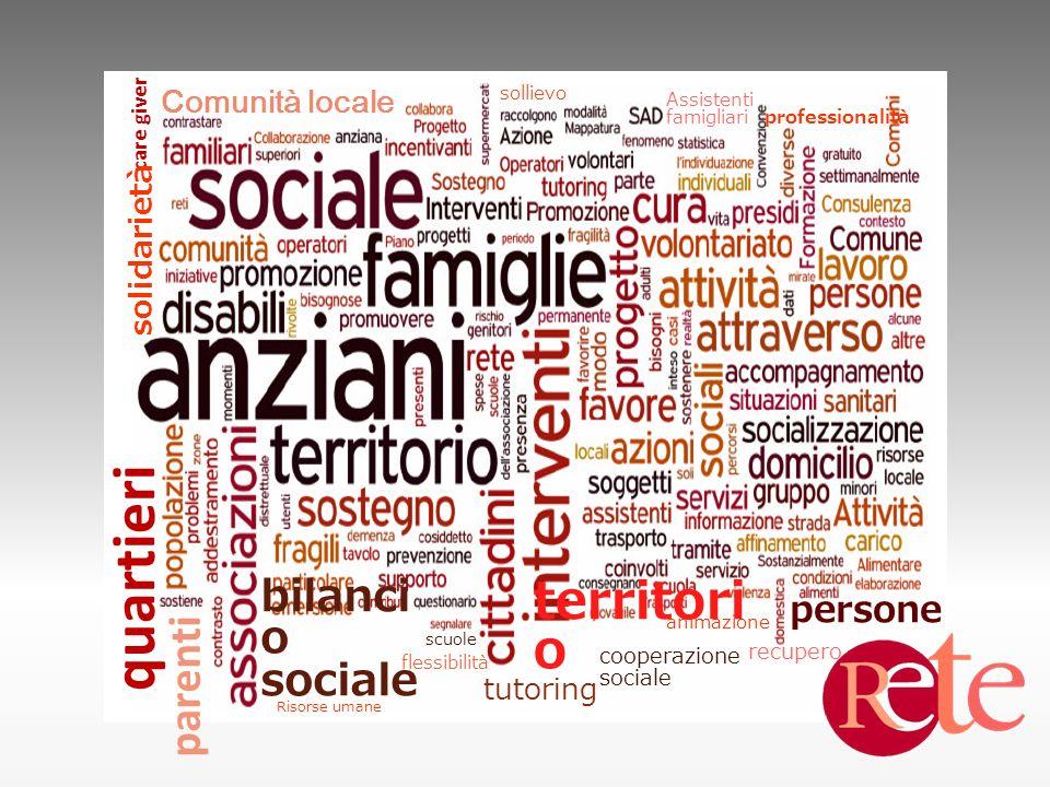 quartieri territorio parenti bilancio sociale persone Comunità locale