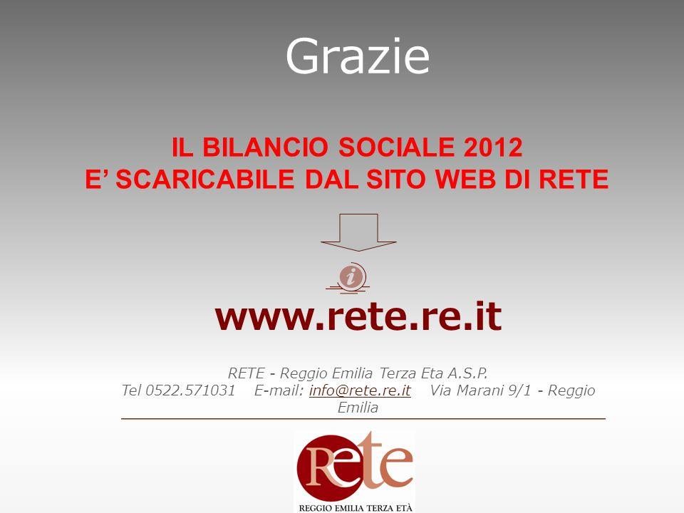 E' SCARICABILE DAL SITO WEB DI RETE