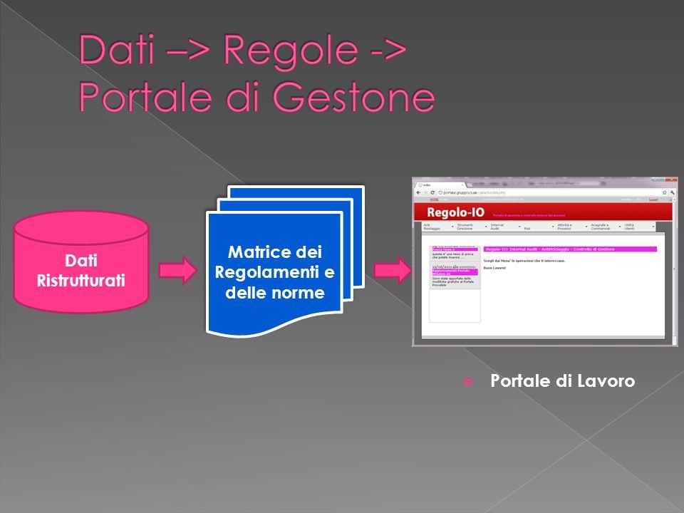 Dati –> Regole -> Portale di Gestone