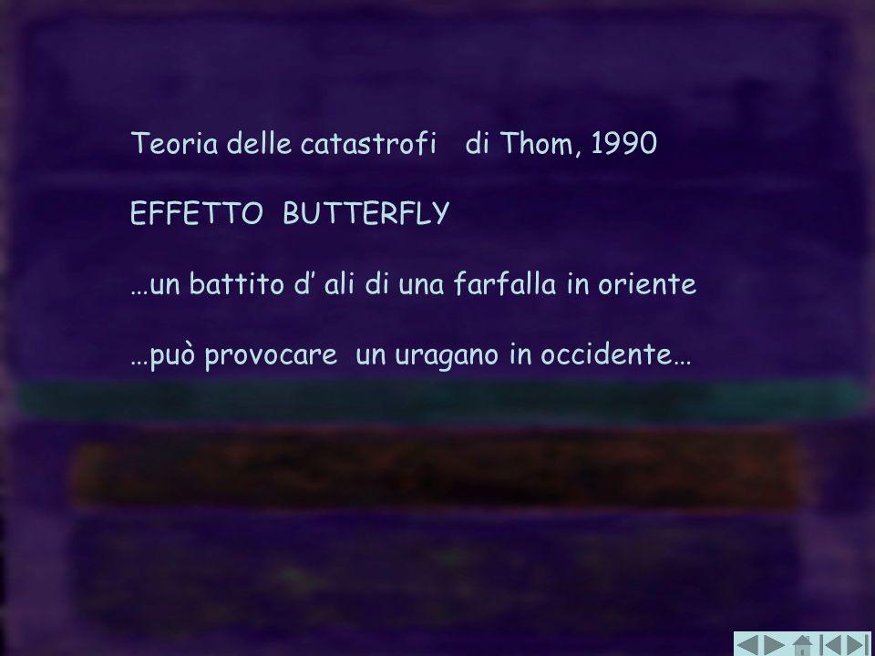 Teoria delle catastrofi di Thom, 1990