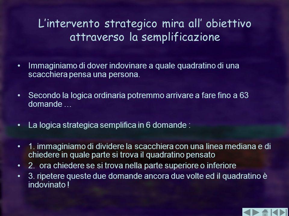 L'intervento strategico mira all' obiettivo attraverso la semplificazione