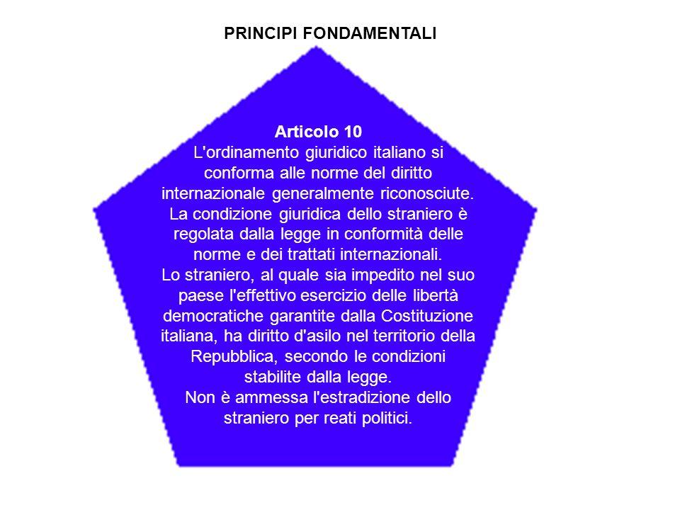 PRINCIPI FONDAMENTALI