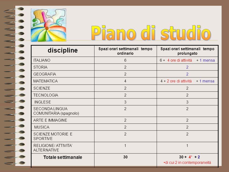 Piano di studio discipline Totale settimanale