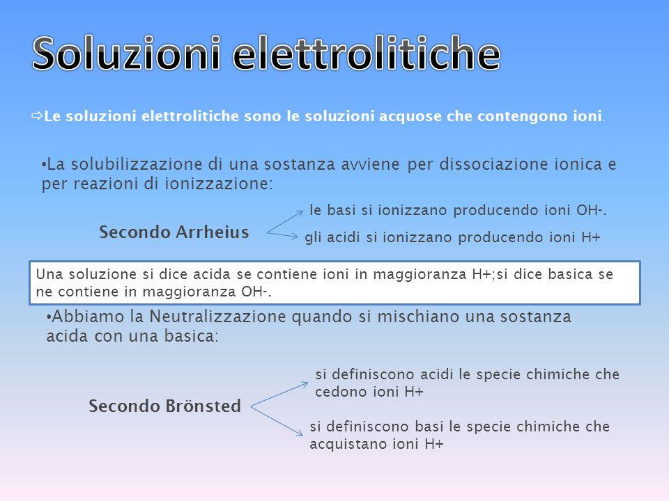 Soluzioni elettrolitiche