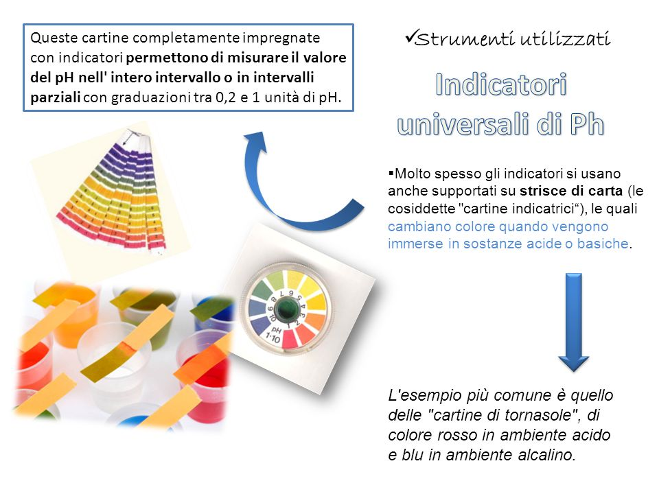 Indicatori universali di Ph