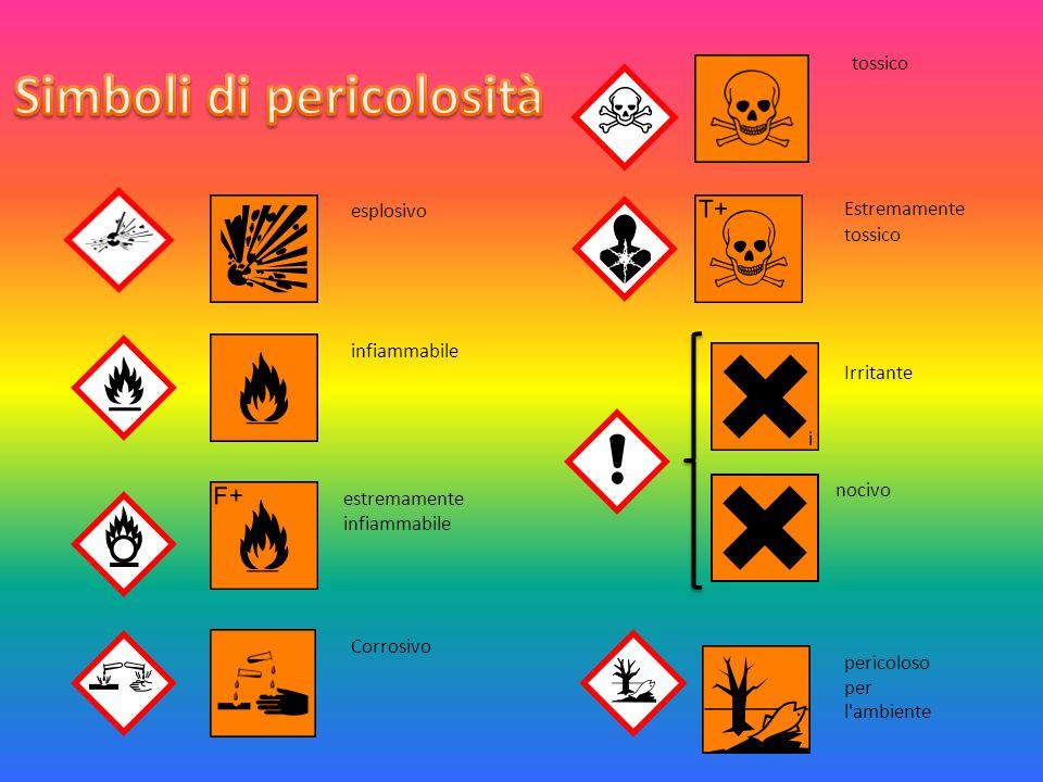 Simboli di pericolosità