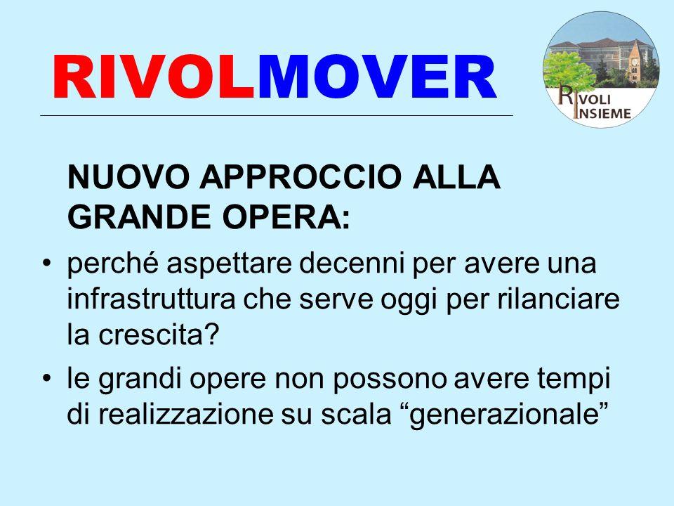 RIVOLMOVER NUOVO APPROCCIO ALLA GRANDE OPERA: