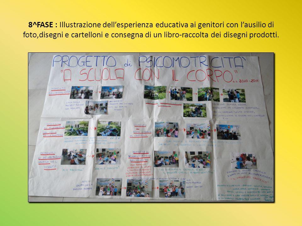 8^FASE : Illustrazione dell'esperienza educativa ai genitori con l'ausilio di foto,disegni e cartelloni e consegna di un libro-raccolta dei disegni prodotti.