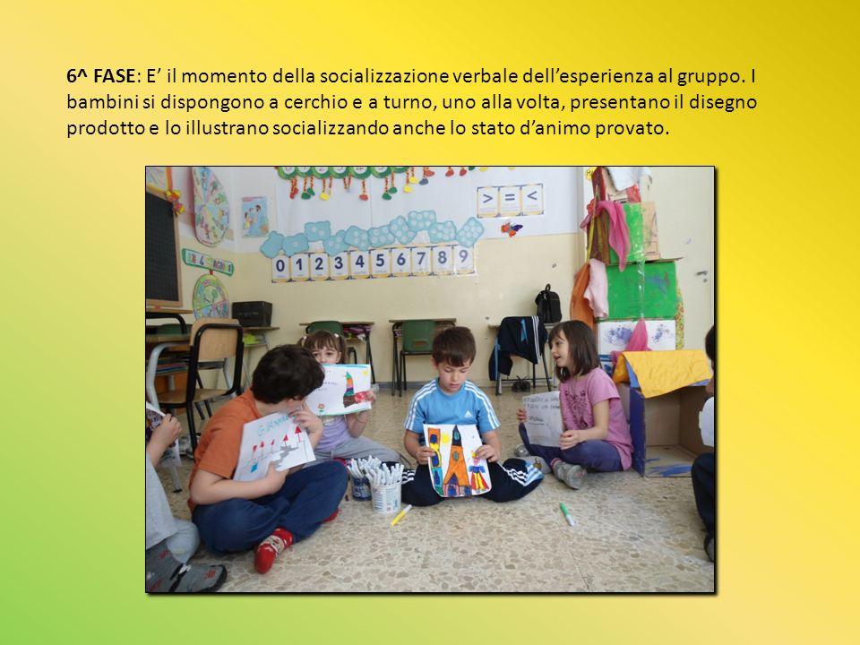 6^ FASE: E' il momento della socializzazione verbale dell'esperienza al gruppo.