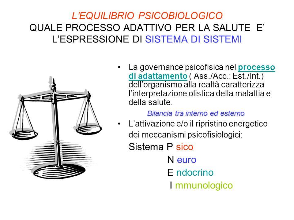 L'EQUILIBRIO PSICOBIOLOGICO QUALE PROCESSO ADATTIVO PER LA SALUTE E' L'ESPRESSIONE DI SISTEMA DI SISTEMI