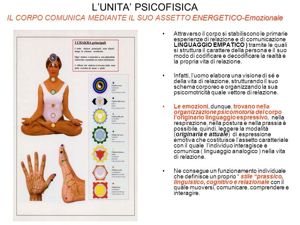L'UNITA' PSICOFISICA IL CORPO COMUNICA MEDIANTE IL SUO ASSETTO ENERGETICO-Emozionale