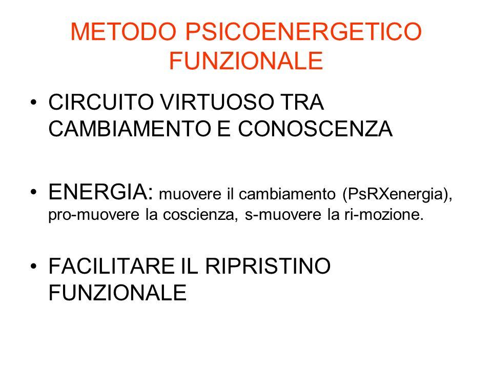 METODO PSICOENERGETICO FUNZIONALE