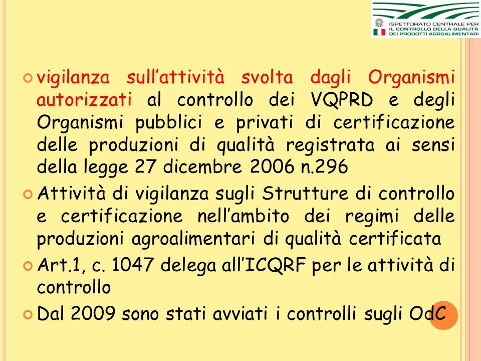 vigilanza sull'attività svolta dagli Organismi autorizzati al controllo dei VQPRD e degli Organismi pubblici e privati di certificazione delle produzioni di qualità registrata ai sensi della legge 27 dicembre 2006 n.296