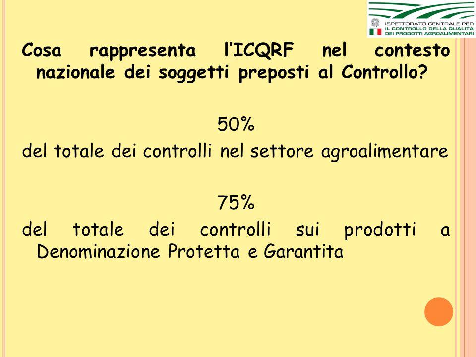 Cosa rappresenta l'ICQRF nel contesto nazionale dei soggetti preposti al Controllo.
