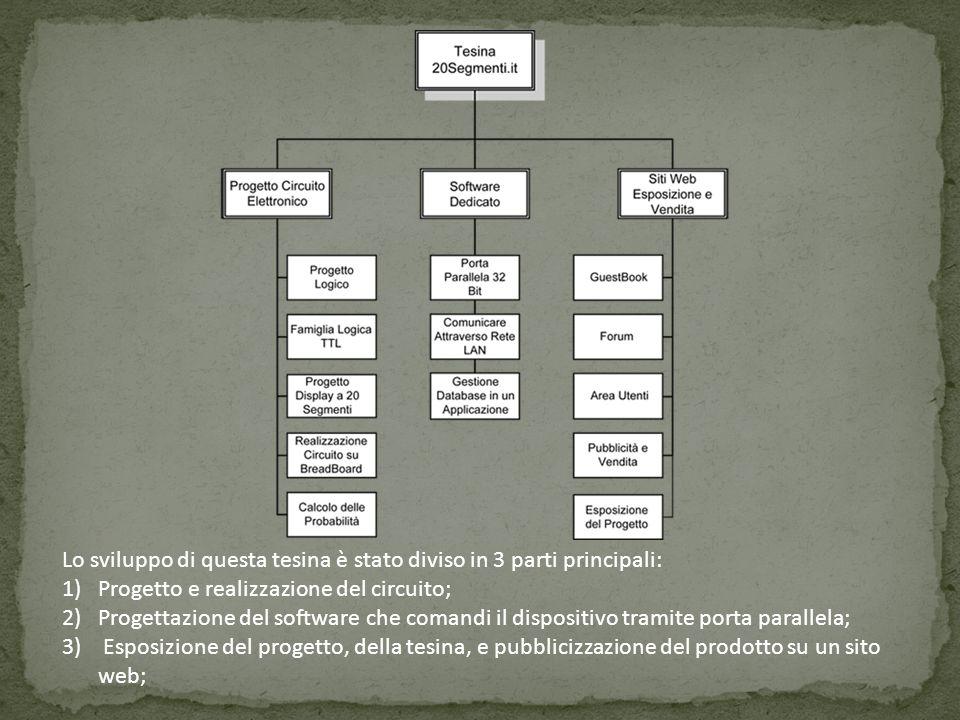 Lo sviluppo di questa tesina è stato diviso in 3 parti principali: