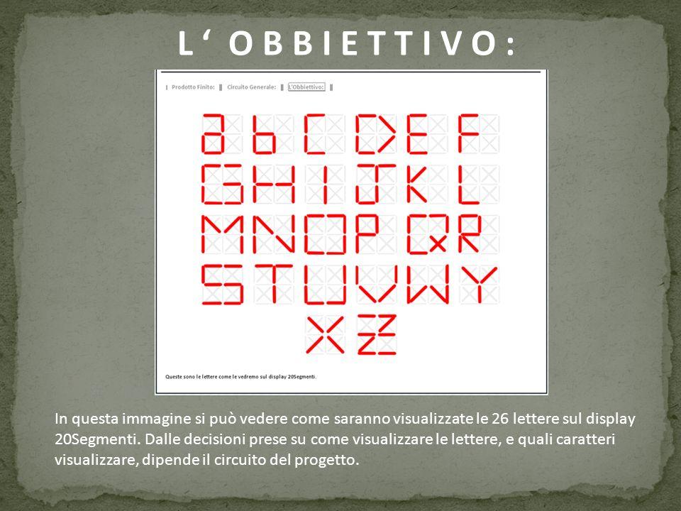 L ' O B B I E T T I V O : In questa immagine si può vedere come saranno visualizzate le 26 lettere sul display.