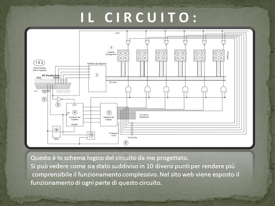 I L C I R C U I T O : Questo è lo schema logico del circuito da me progettato.