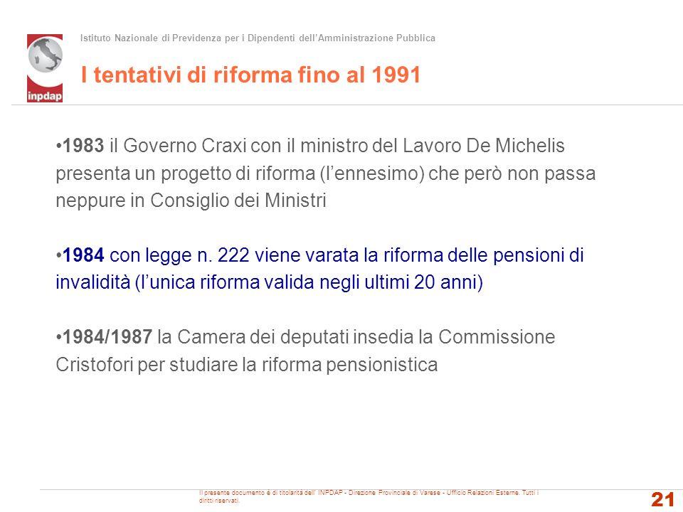 I tentativi di riforma fino al 1991