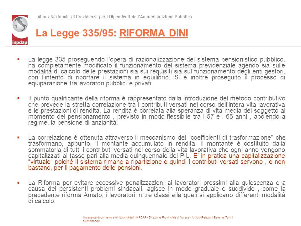 La Legge 335/95: RIFORMA DINI