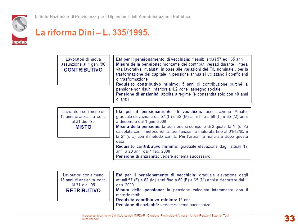La riforma Dini – L. 335/1995. 33 CONTRIBUTIVO MISTO RETRIBUTIVO
