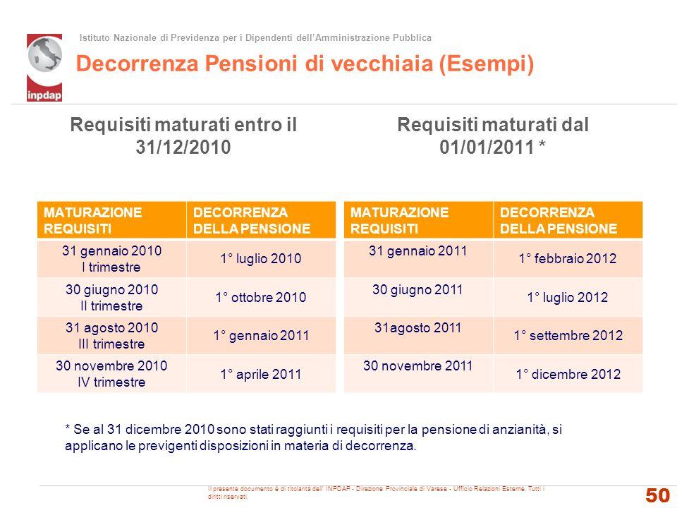 Decorrenza Pensioni di vecchiaia (Esempi)