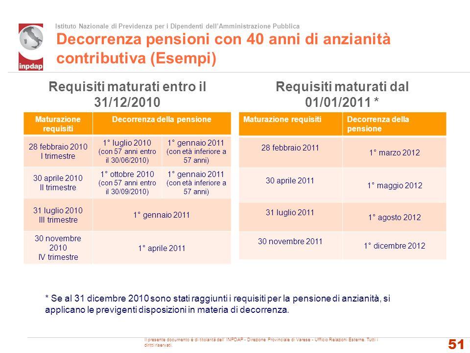 Decorrenza pensioni con 40 anni di anzianità contributiva (Esempi)