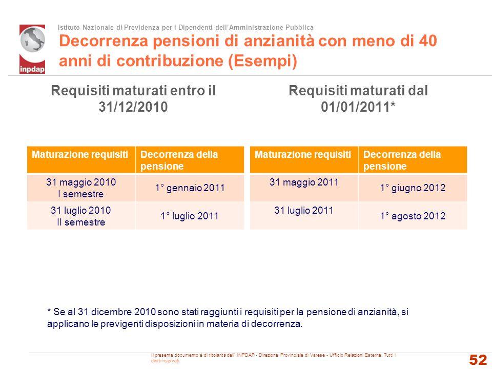 Decorrenza pensioni di anzianità con meno di 40 anni di contribuzione (Esempi)
