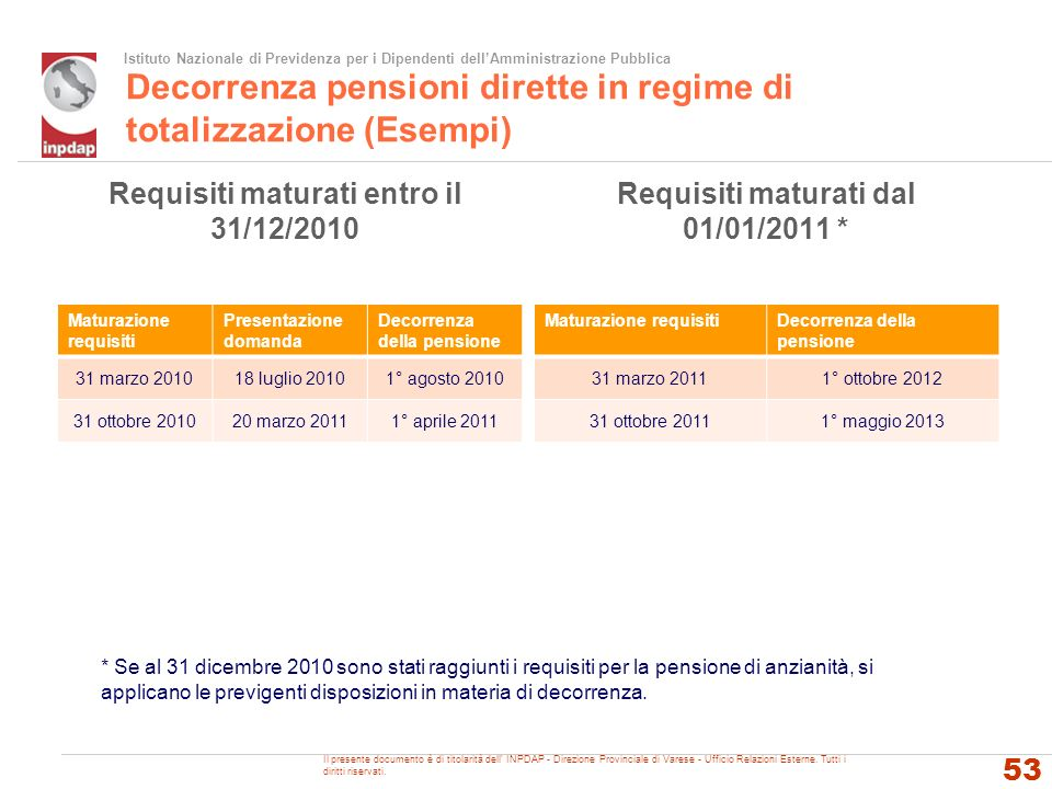 Decorrenza pensioni dirette in regime di totalizzazione (Esempi)