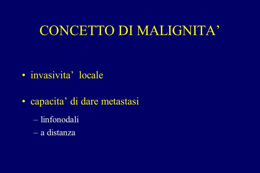 CONCETTO DI MALIGNITA'