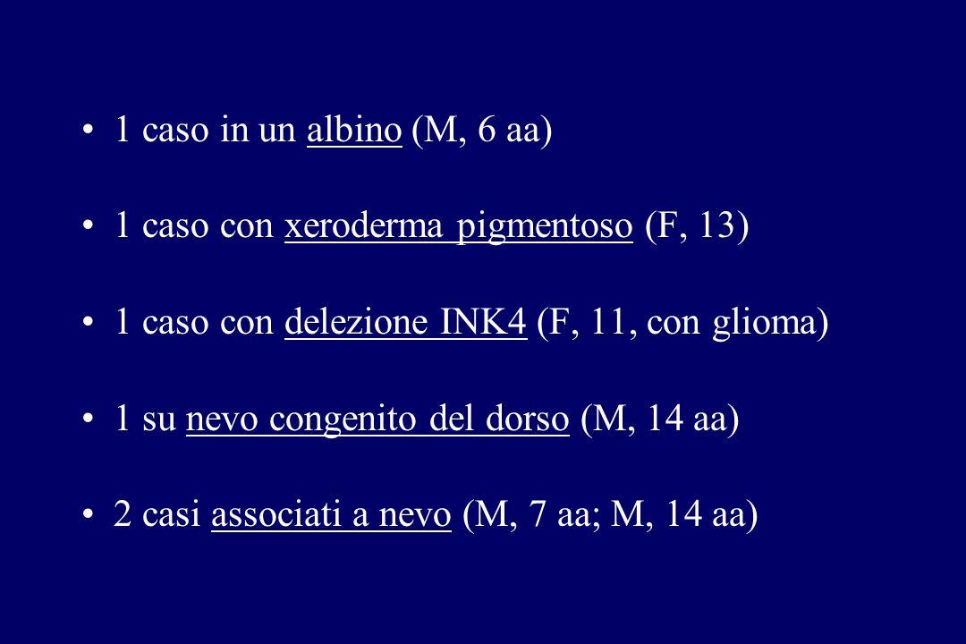 1 caso in un albino (M, 6 aa) 1 caso con xeroderma pigmentoso (F, 13) 1 caso con delezione INK4 (F, 11, con glioma)