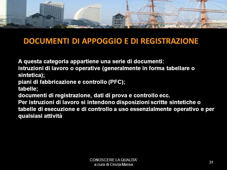 DOCUMENTI DI APPOGGIO E DI REGISTRAZIONE