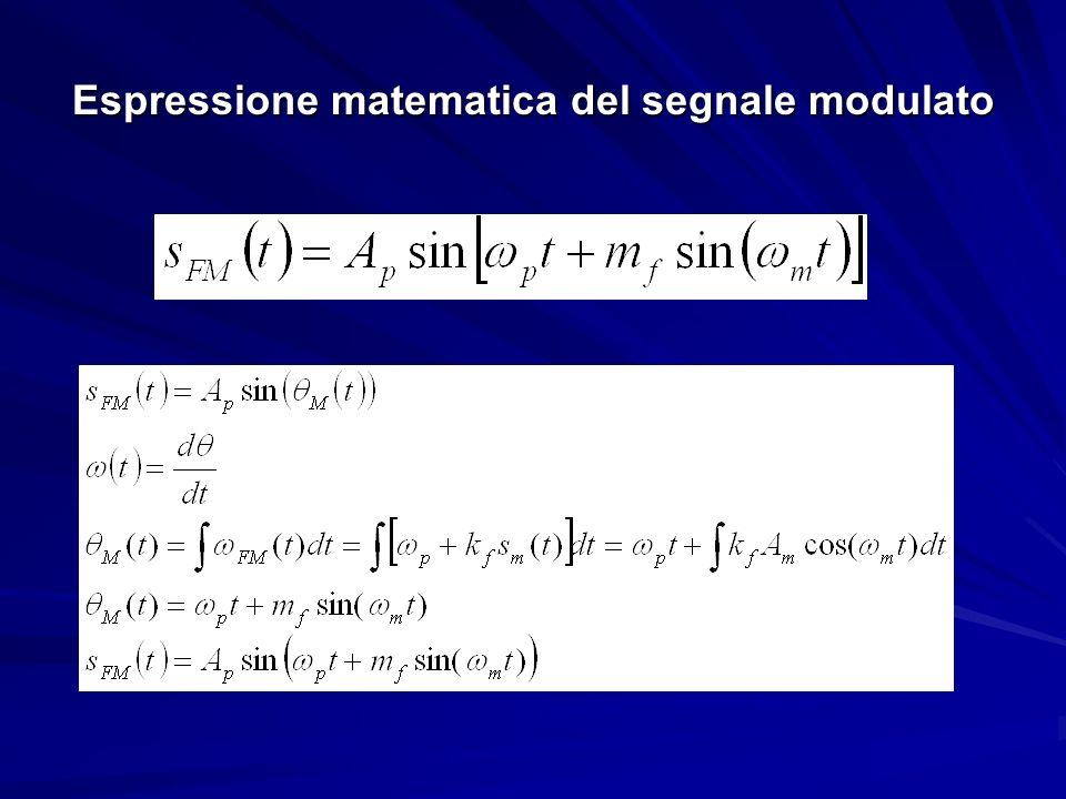 Espressione matematica del segnale modulato
