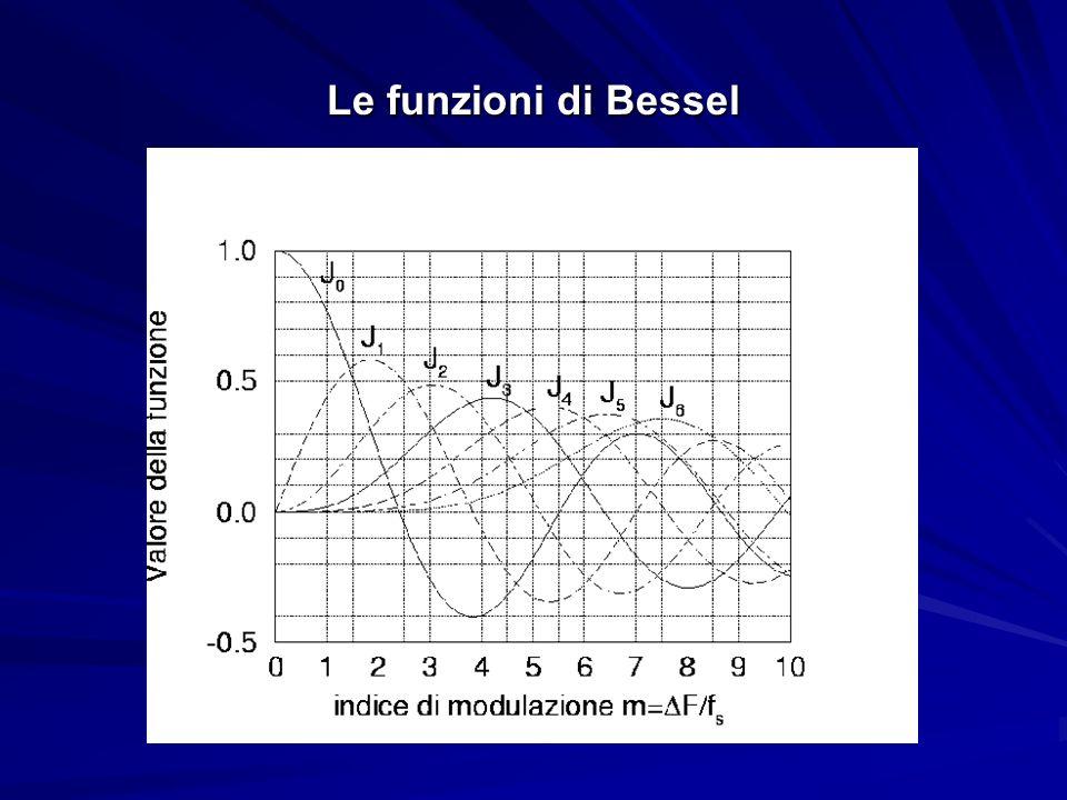 Le funzioni di Bessel