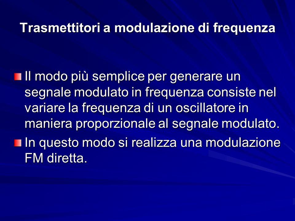 Trasmettitori a modulazione di frequenza
