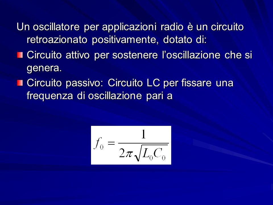 Un oscillatore per applicazioni radio è un circuito retroazionato positivamente, dotato di: