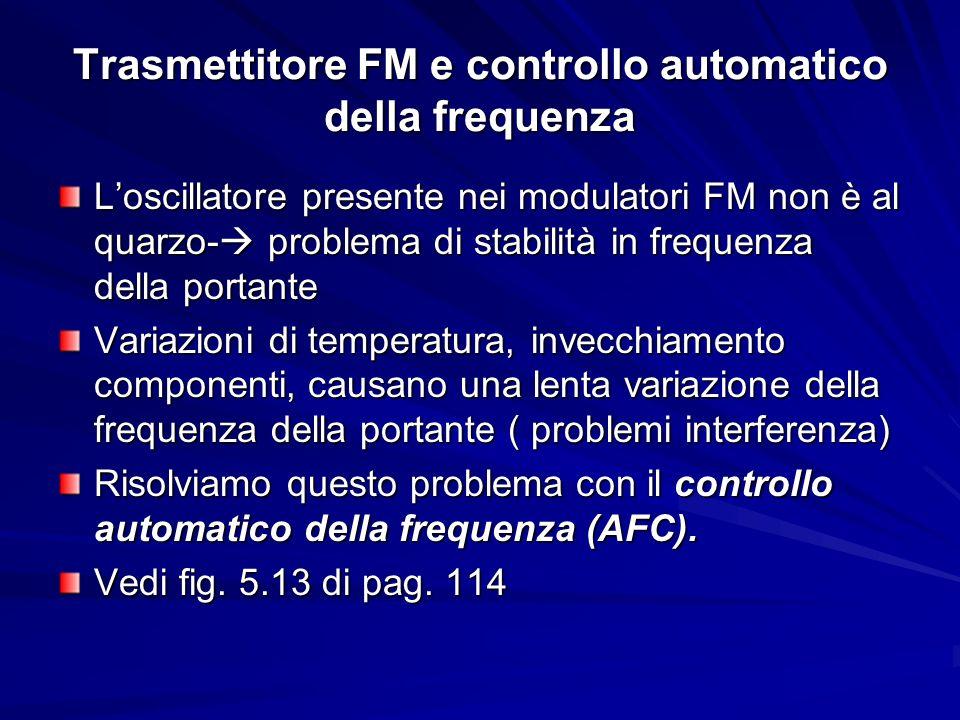 Trasmettitore FM e controllo automatico della frequenza