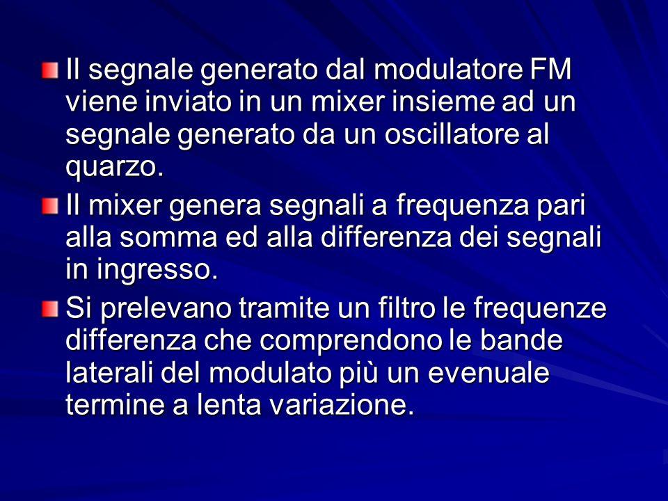 Il segnale generato dal modulatore FM viene inviato in un mixer insieme ad un segnale generato da un oscillatore al quarzo.