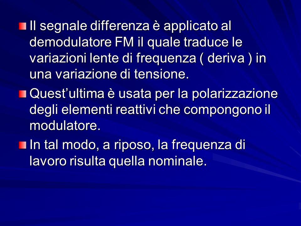 Il segnale differenza è applicato al demodulatore FM il quale traduce le variazioni lente di frequenza ( deriva ) in una variazione di tensione.