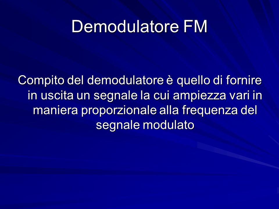 Demodulatore FM
