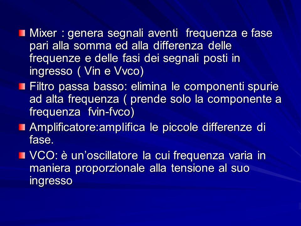 Mixer : genera segnali aventi frequenza e fase pari alla somma ed alla differenza delle frequenze e delle fasi dei segnali posti in ingresso ( Vin e Vvco)