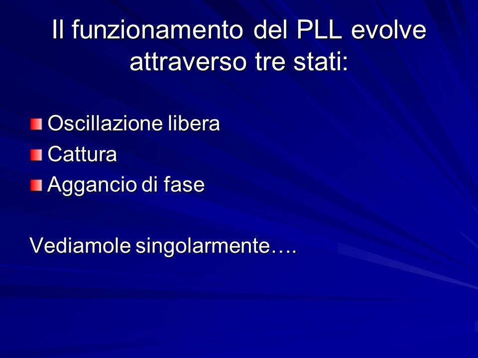 Il funzionamento del PLL evolve attraverso tre stati: