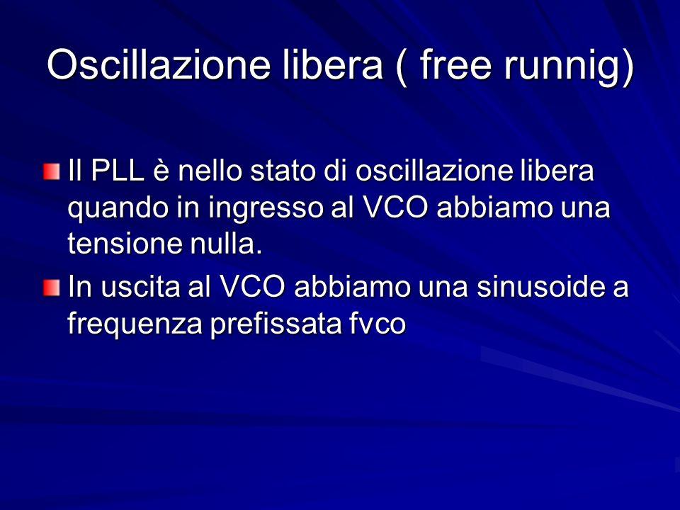 Oscillazione libera ( free runnig)