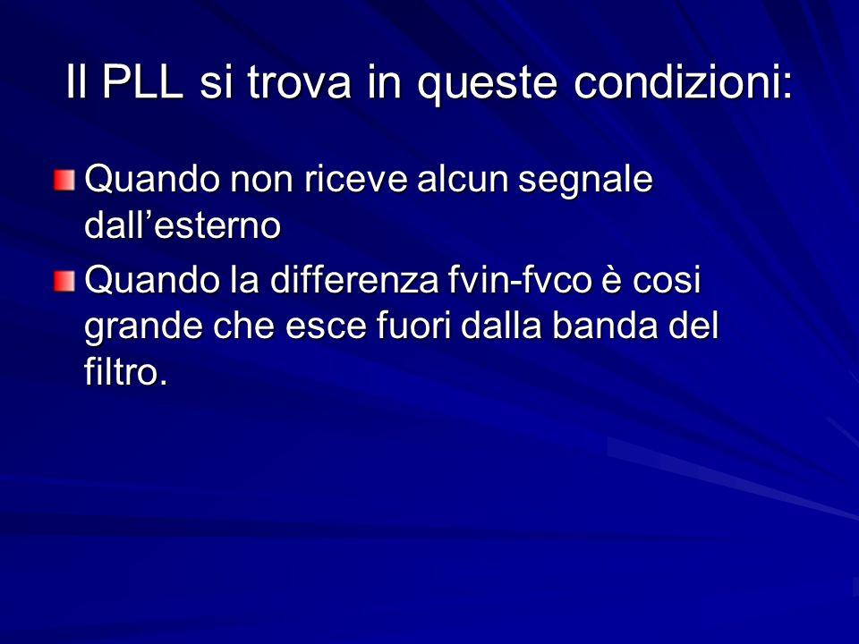 Il PLL si trova in queste condizioni: