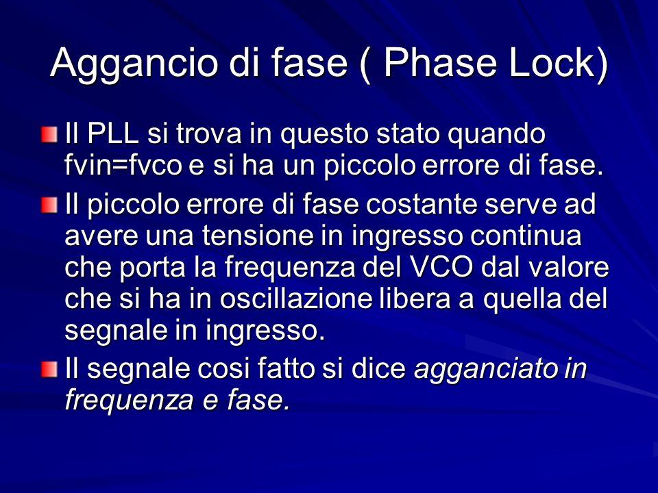 Aggancio di fase ( Phase Lock)