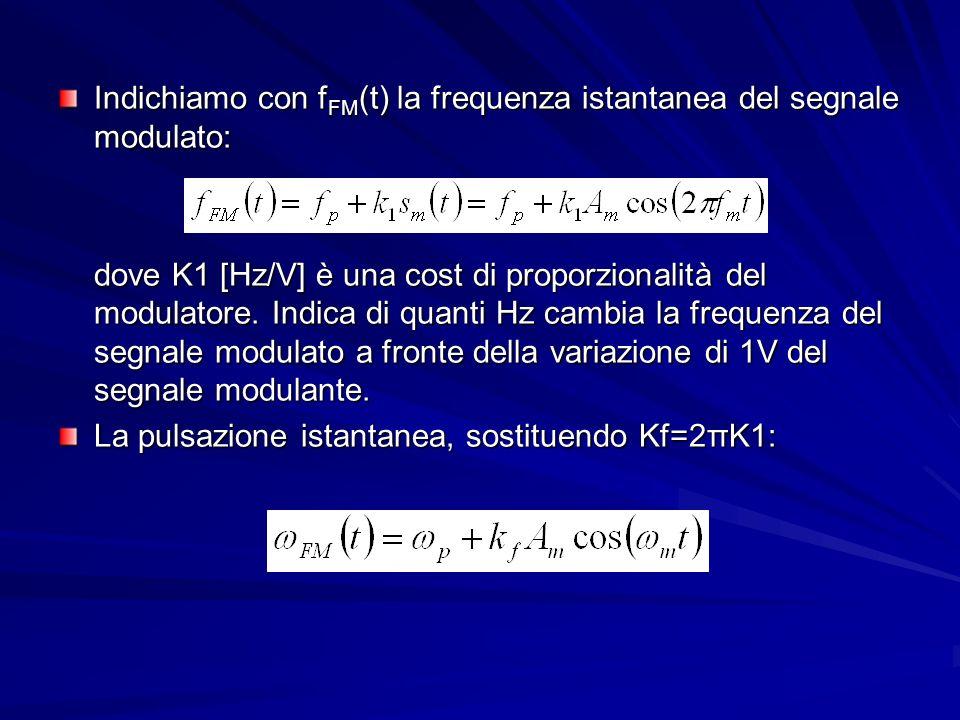 Indichiamo con fFM(t) la frequenza istantanea del segnale modulato: