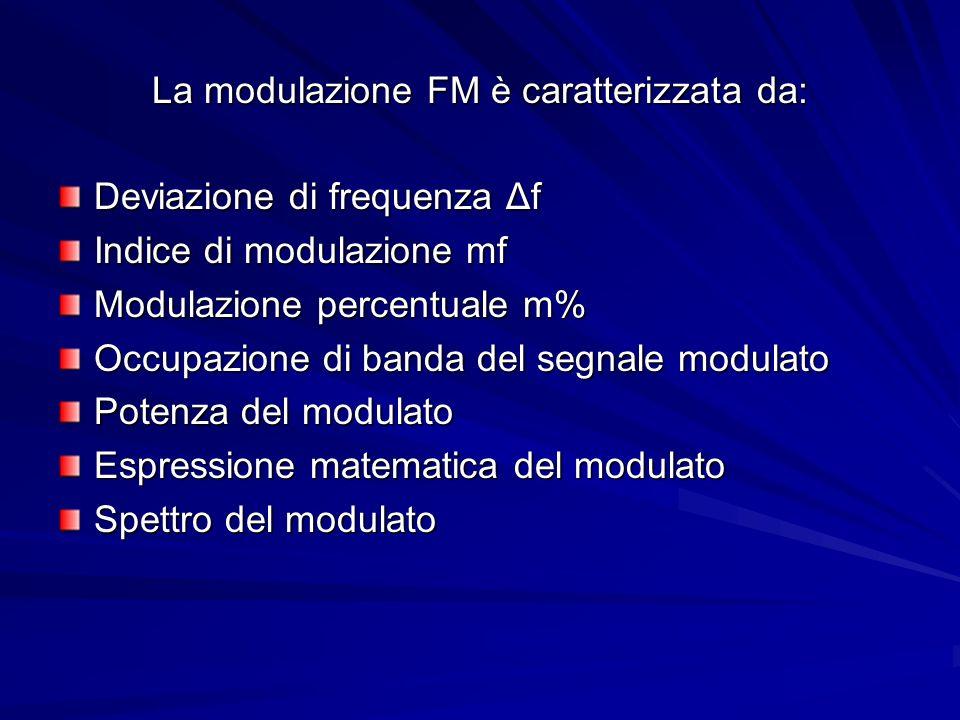 La modulazione FM è caratterizzata da: